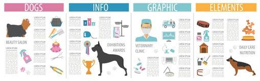 Plantilla del gráfico de la información del perro libre illustration