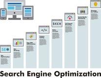 Plantilla del gráfico de la información de SEO Imágenes de archivo libres de regalías