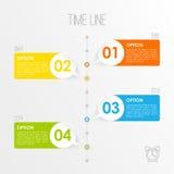 Plantilla del infographics de la cronología,  ilustración del vector