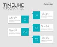 Plantilla del infographics de la cronología Fotos de archivo libres de regalías