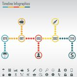 Plantilla del infographics de la cronología Elementos horizontales del diseño Iconos fijados incluidos Ilustración colorida del v stock de ilustración
