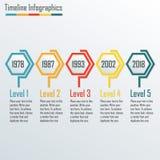 Plantilla del infographics de la cronología Elementos horizontales del diseño Ilustración colorida del vector stock de ilustración