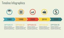 Plantilla del infographics de la cronología Vector ilustración del vector