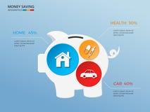 Plantilla del infographics del planeamiento del ahorro del dinero ilustración del vector