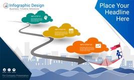 Plantilla del infographics del negocio, cronología del jalón o mapa de camino con opciones del organigrama de proceso 3 Fotos de archivo