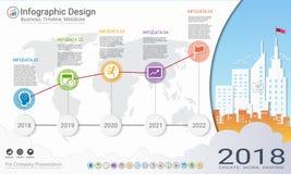 Plantilla del infographics del negocio, cronología del jalón o mapa de camino con opciones del organigrama de proceso 5 Fotos de archivo
