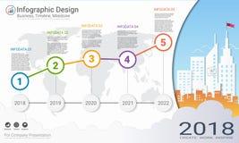 Plantilla del infographics del negocio, cronología del jalón o mapa de camino con opciones del organigrama de proceso 5 Imagen de archivo