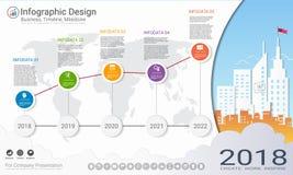 Plantilla del infographics del negocio, cronología del jalón o mapa de camino con opciones del organigrama de proceso 5 Imagen de archivo libre de regalías