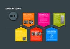 Plantilla del informe de la cronología de Infographic del vector Fotografía de archivo libre de regalías