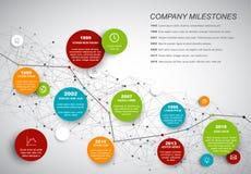 Plantilla del informe de la cronología de Infographic del vector Foto de archivo