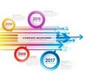 Plantilla del vector de la cronología de los jalones de la compañía de Infographic Foto de archivo libre de regalías