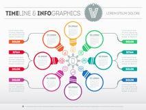 Plantilla del web para el diagrama del círculo o presentación con los iconos y s ilustración del vector