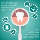 Plantilla dental para infographic Foto de archivo libre de regalías