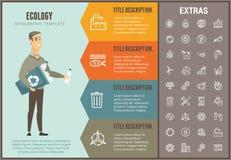 Plantilla, elementos e iconos infographic de la ecología