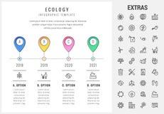 Plantilla, elementos e iconos infographic de la ecología Fotos de archivo