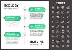 Plantilla, elementos e iconos infographic de la ecología Imagen de archivo libre de regalías