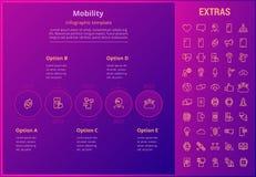 Plantilla, elementos e iconos infographic de la movilidad Imagen de archivo