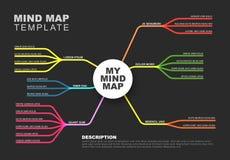 Plantilla infographic abstracta del mapa de mente del vector Fotografía de archivo libre de regalías