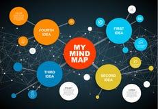 Plantilla infographic abstracta del mapa de mente del vector Fotos de archivo