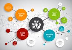 Plantilla infographic abstracta del mapa de mente del vector Fotografía de archivo