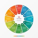 Plantilla infographic de la carta del círculo con 12 opciones stock de ilustración