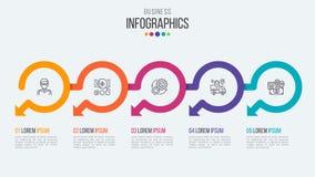 Plantilla infographic de la cronología de cinco pasos con las flechas circulares Imagen de archivo