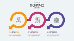 Plantilla infographic de la cronología de tres pasos con las flechas circulares Imágenes de archivo libres de regalías