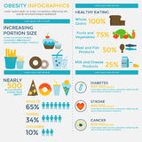 Plantilla infographic de la obesidad Foto de archivo libre de regalías