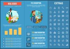 Plantilla infographic de las propiedades inmobiliarias, elementos, iconos Fotografía de archivo