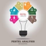 Plantilla infographic del análisis de PESTEL Imagen de archivo