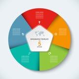 Plantilla infographic del círculo del vector Concepto del negocio con 5 opciones Imagen de archivo libre de regalías