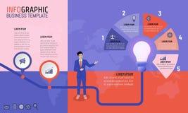 Plantilla infographic del hombre de negocios para los wi de los conceptos de la idea del negocio ilustración del vector