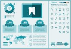 Plantilla plana de Infographic del diseño de la estomatología Fotografía de archivo