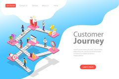 Plantilla plana isométrica de la página del aterrizaje del vector del proceso de la compra del cliente stock de ilustración