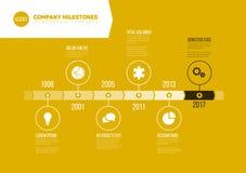 Plantilla simple de la cronología de Infographic Fotografía de archivo