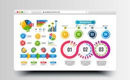 Plantillas de la cronología de Infographics Gráficos de los datos de negocio Gráfico de sectores financiero y del márketing Vecto stock de ilustración