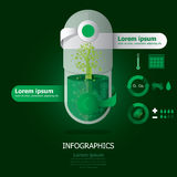 Plants Pill Capsule Design Royalty Free Stock Photography