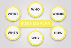 Planu biznesowego wypracowanie Opierający się na sześć pytaniach Zdjęcie Royalty Free