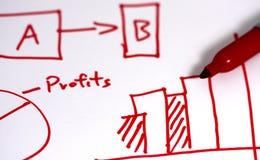 Planung stockfotos