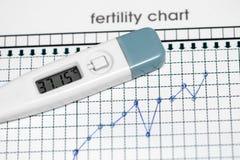 Planung der Schwangerschaft Das Ergiebigkeitsdiagramm Lizenzfreies Stockfoto