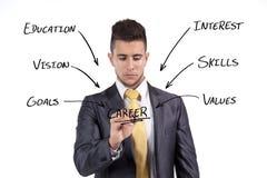 Planung eines erfolgreichen carreer lizenzfreies stockfoto