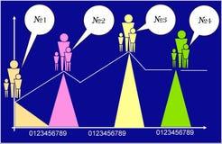 planung Familien- oder Stadtbudget Lizenzfreie Stockbilder