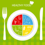 Plaque avec la nourriture saine Photographie stock libre de droits