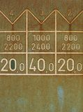 Plaque rouillée de métal avec des numéros Images libres de droits