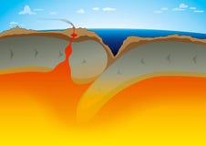Plaques tectoniques - zone de subduction illustration libre de droits
