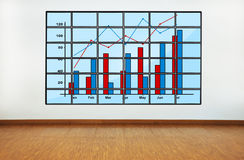 Plasma with chart. On wall in office Stock Photography