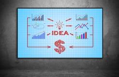 Plasma panel with business plan Stock Photo