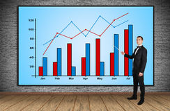 Plasma panel with chart. Businessman pointing at plasma panel with chart Royalty Free Stock Photos