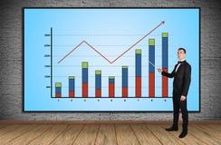 Plasma panel with chart Royalty Free Stock Photo