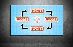 Plasma panel with goods and money Royalty Free Stock Photo